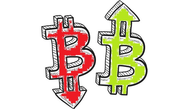 Bitcoin vs Inflasi
